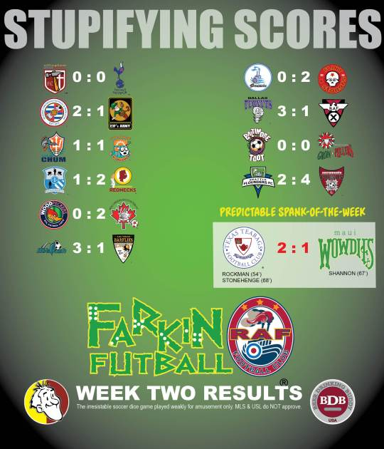 RAF Stunning Week One Scores 2
